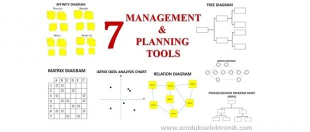 7 alat manajemen dan perencanaan ccuart Image collections
