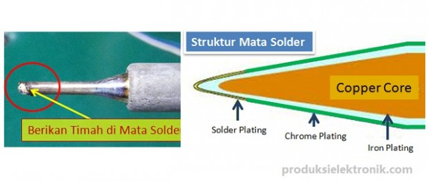 Cara Merawat Mata Solder dan Struktur Mata Solder (Soldering Tip)